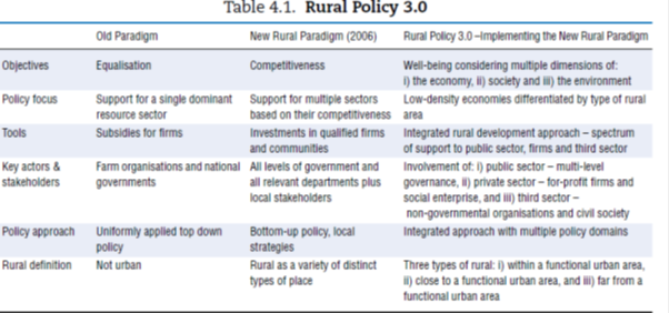policy-table